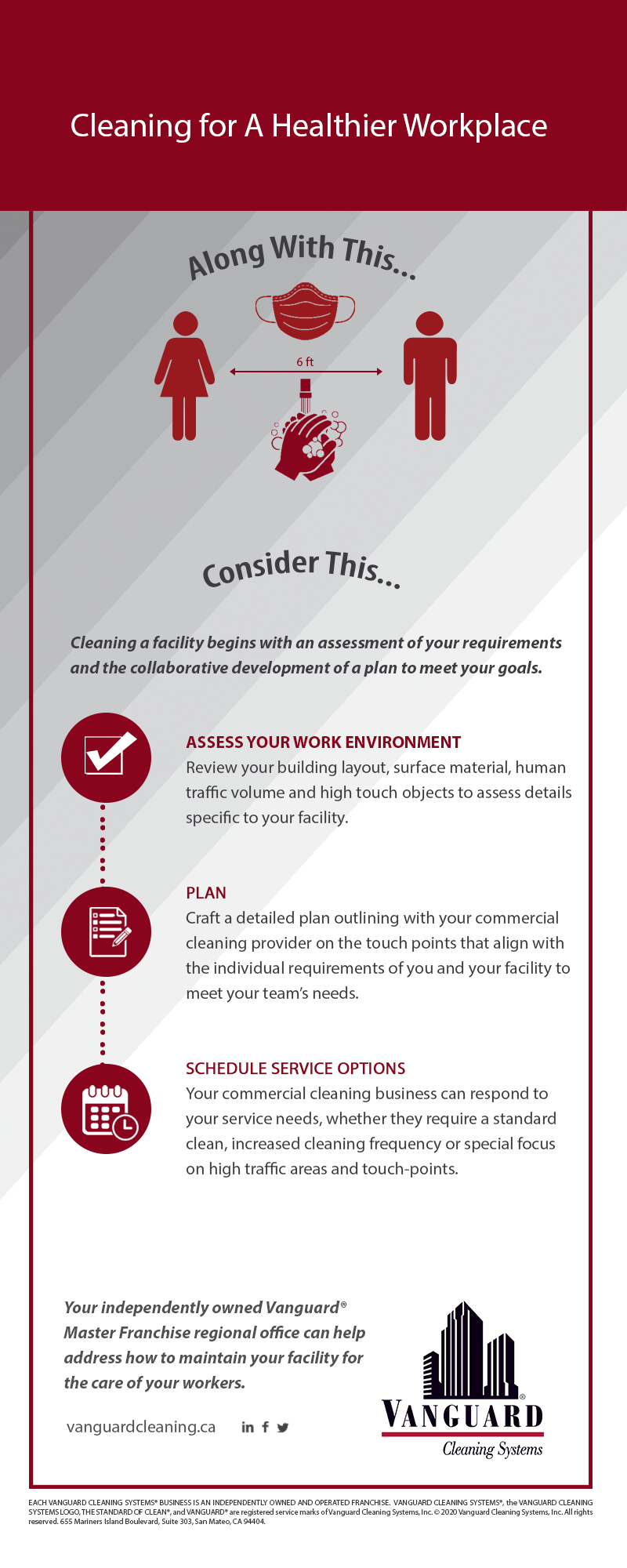 Infographic Covid Cleaning in Canada